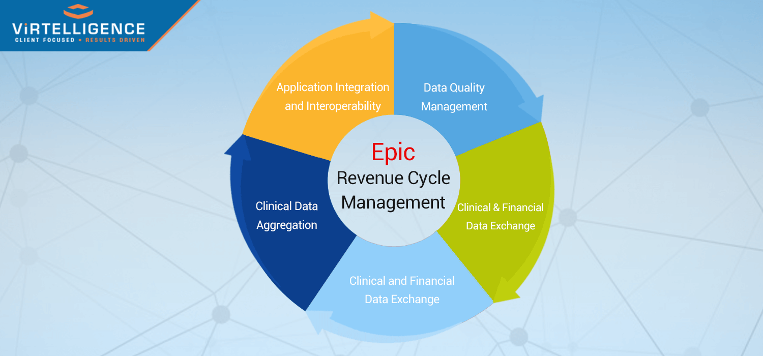 epic revenue cycle