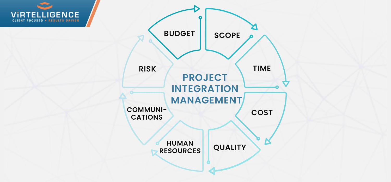 useful-tips-for-remarkable-integration